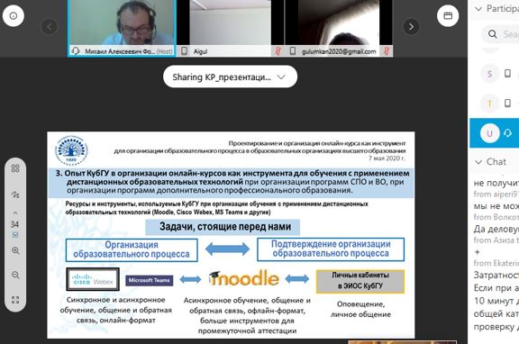 КубГУ провел вебинар для коллег из Киргизии и Узбекистана